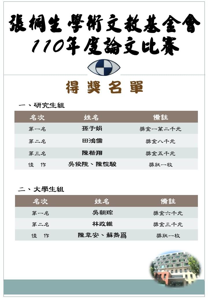 海報-張桐生學術文教基金會年度論文比賽得獎名單(2021)